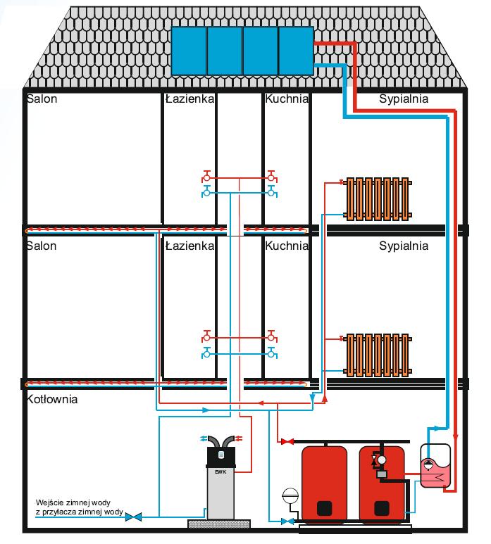 Projekt instalacji grzewczej w oparciu o akumulacyjny kocioł elektryczny i fotowoltaikę